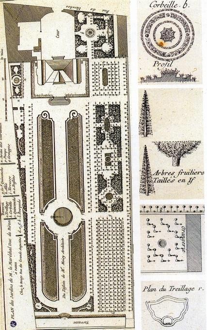 План сада отеля Бирона (1765)_s.jpg